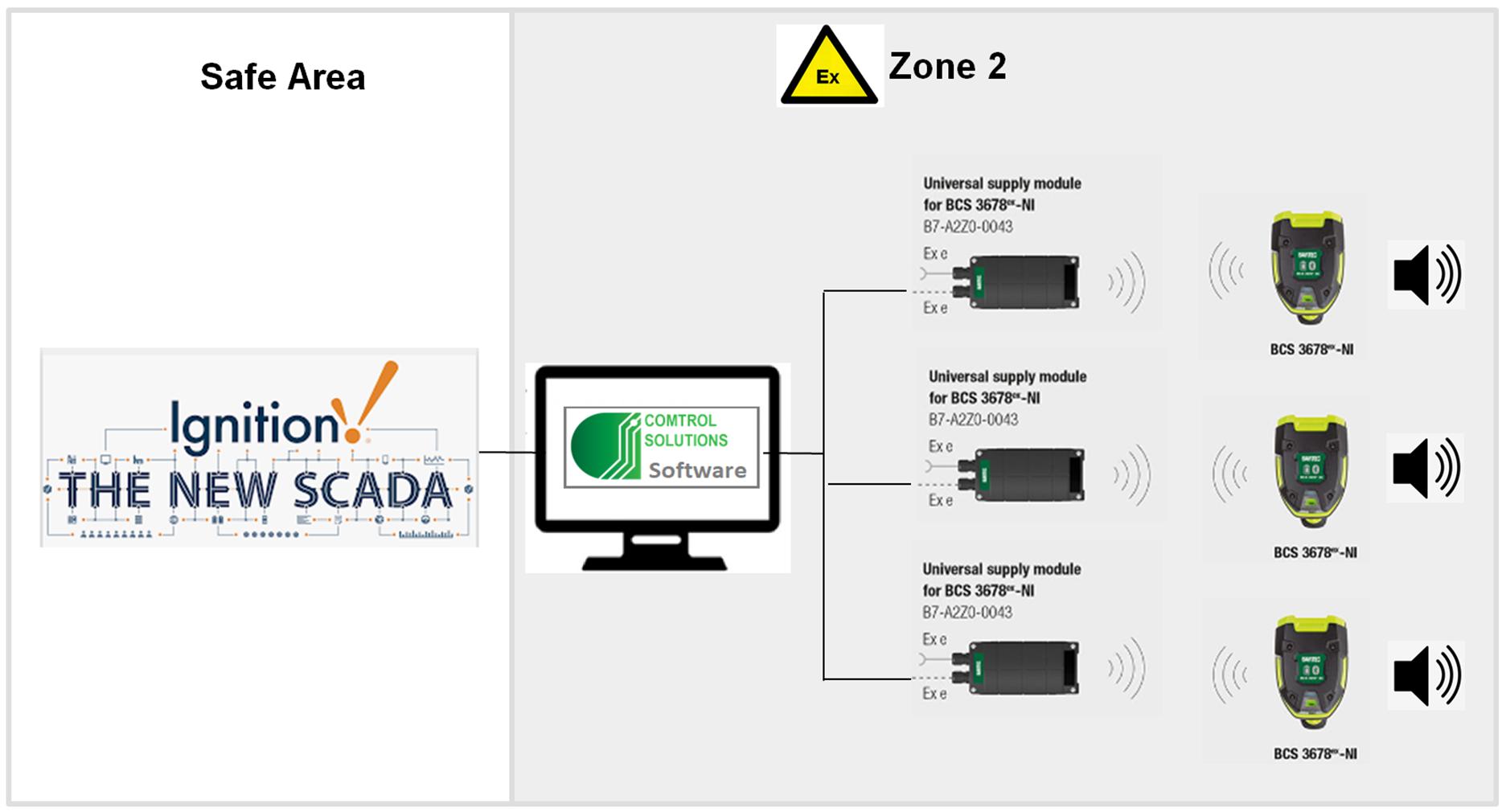 ATEX Barcode Scanner Case Study